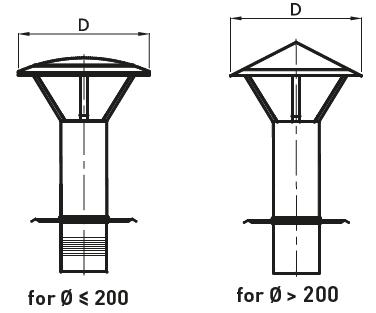 Cilinder Plus