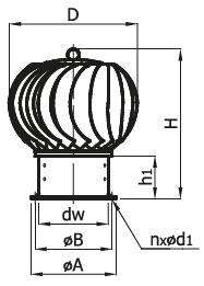 Head Maxi - Ventilační turbína