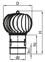 HEAD ventilační turbína